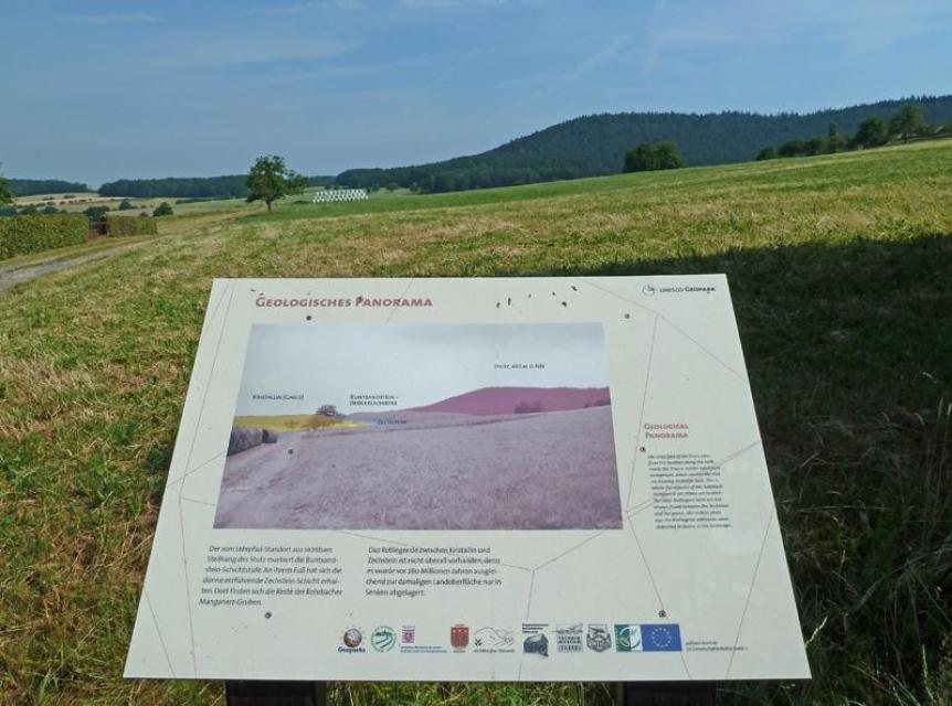 Geologisches Panorama Geopark Pfad Bergbau