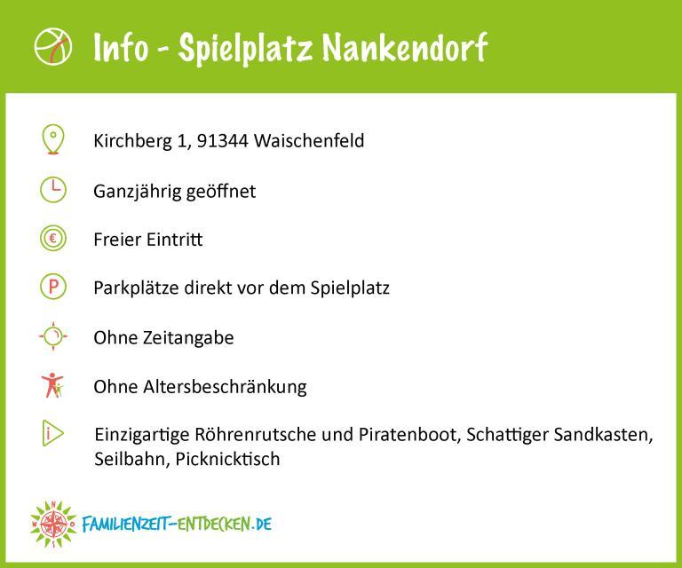 Spielplatz Nankendorf