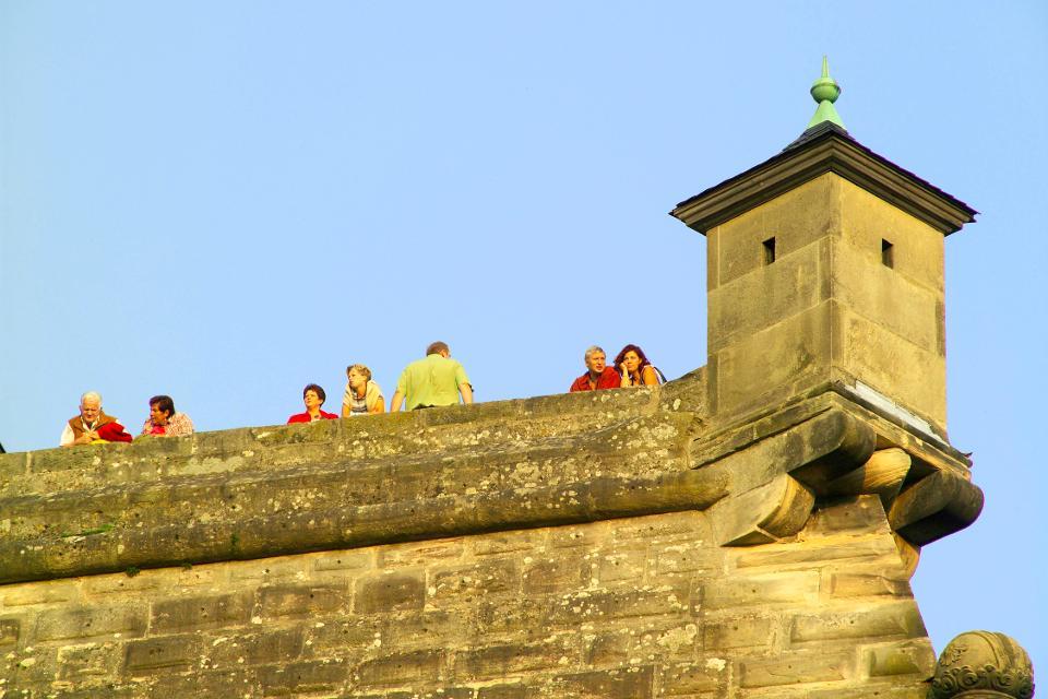 An der Festung